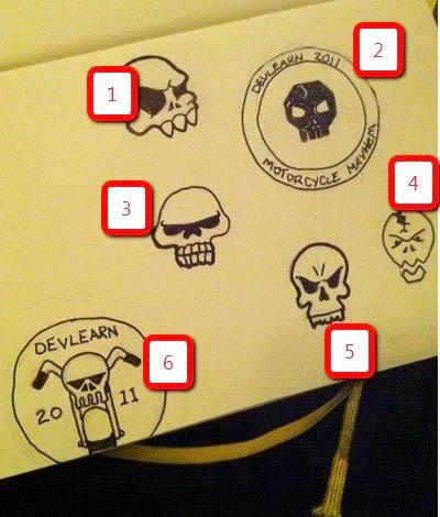skull feedback