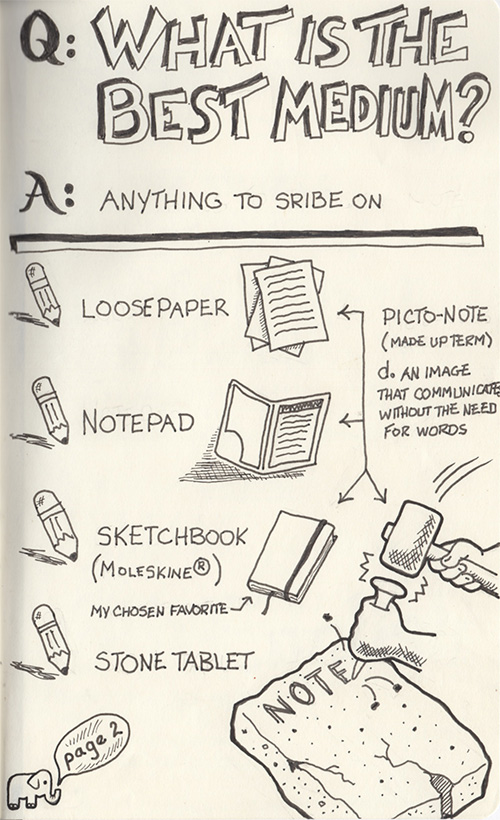 Learn to draw sketchbook pro ipad