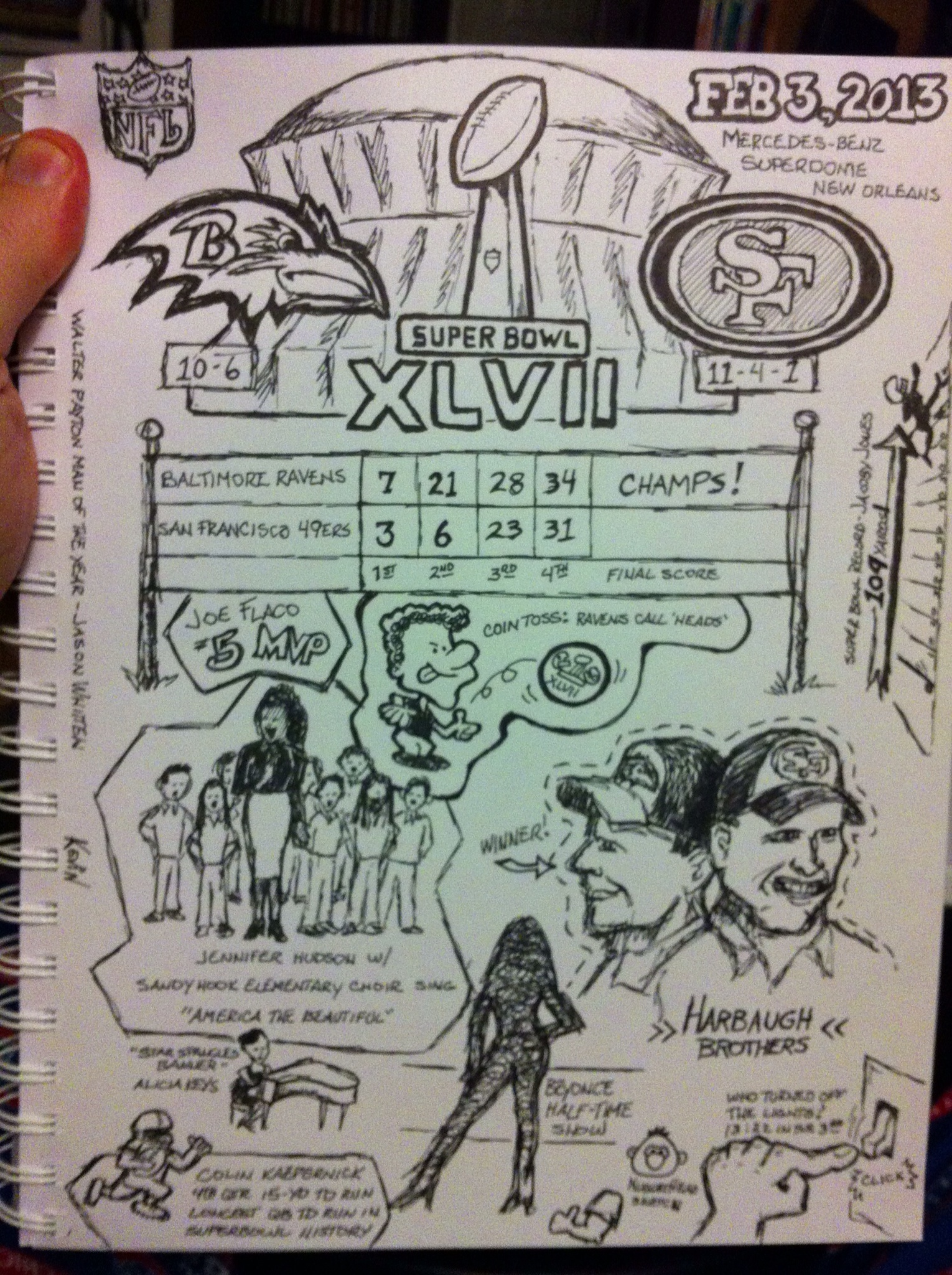 Live Sketchnotes of Super Bowl 47