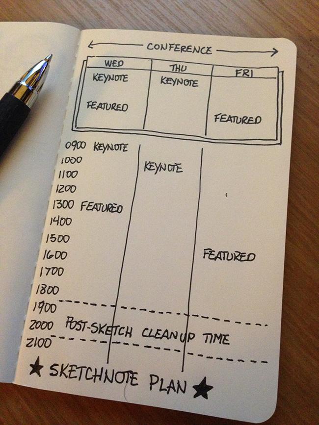 Sketchnote Plan