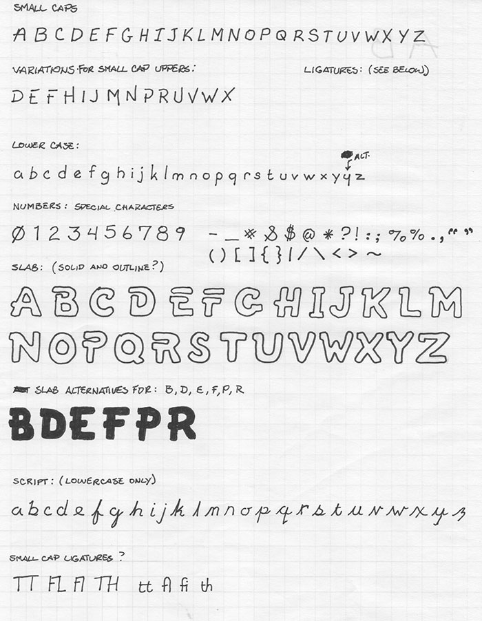 Skethcnote-Keyboard