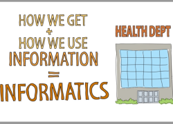 Informatics for Everyone