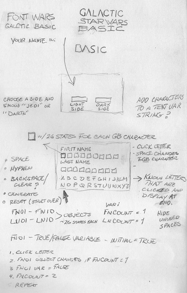 Aurebesh-requirements-sketch
