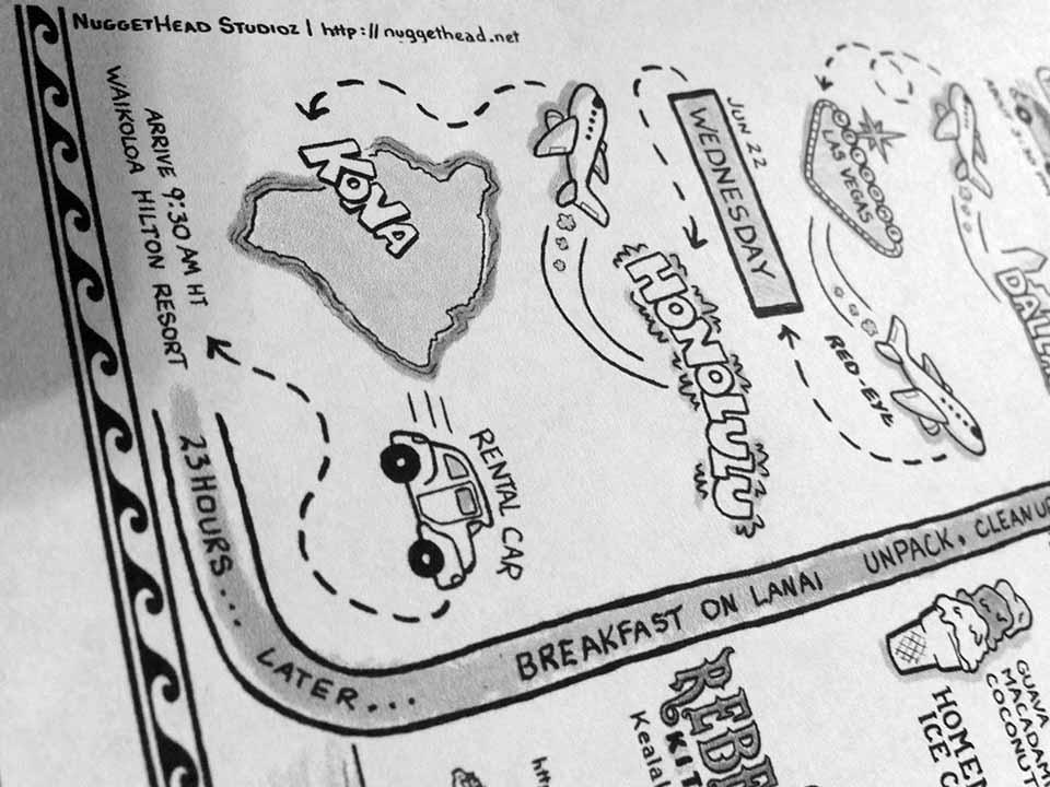 Hawaii Vacatio graphic 6