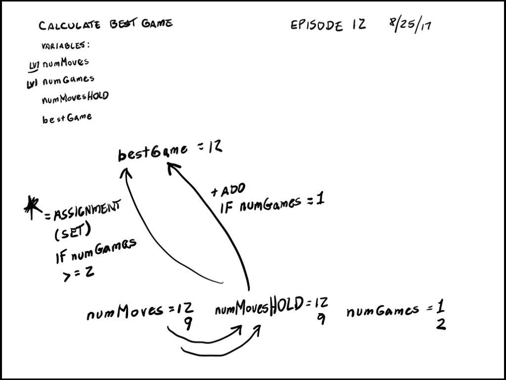 Episode 12 sketch 1
