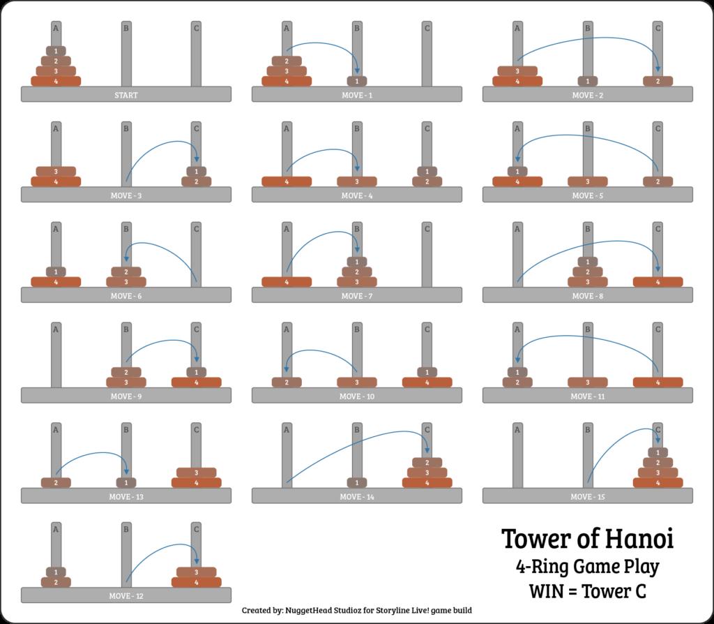 Tower of Hanoi 4-Rings - WIN Tower C